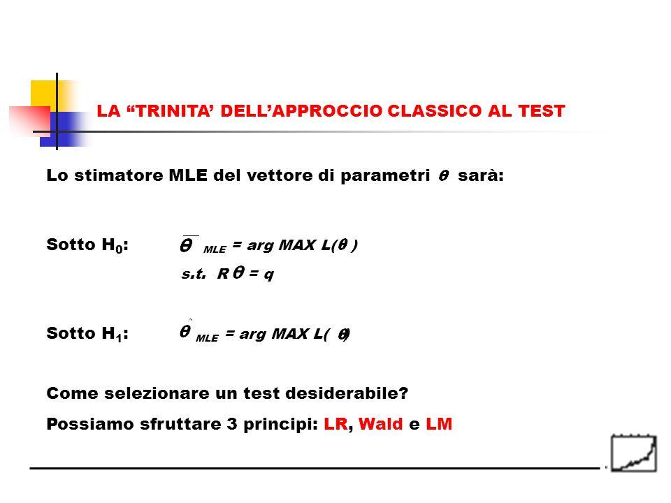 LA TRINITA' DELL'APPROCCIO CLASSICO AL TEST