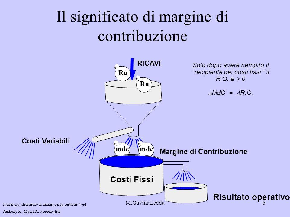 Il significato di margine di contribuzione