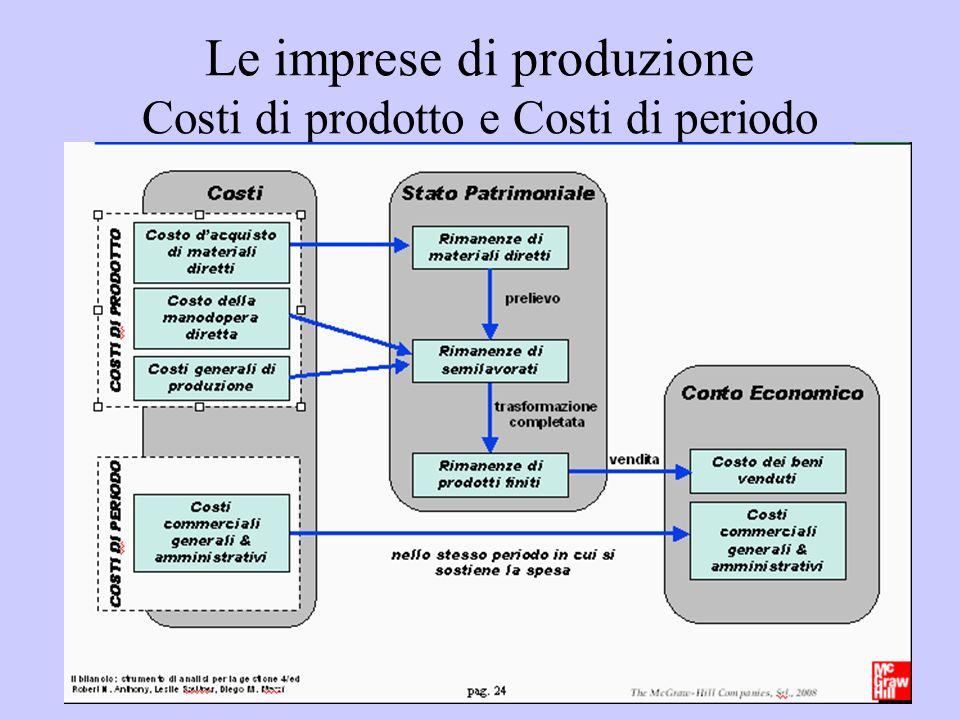 Le imprese di produzione Costi di prodotto e Costi di periodo