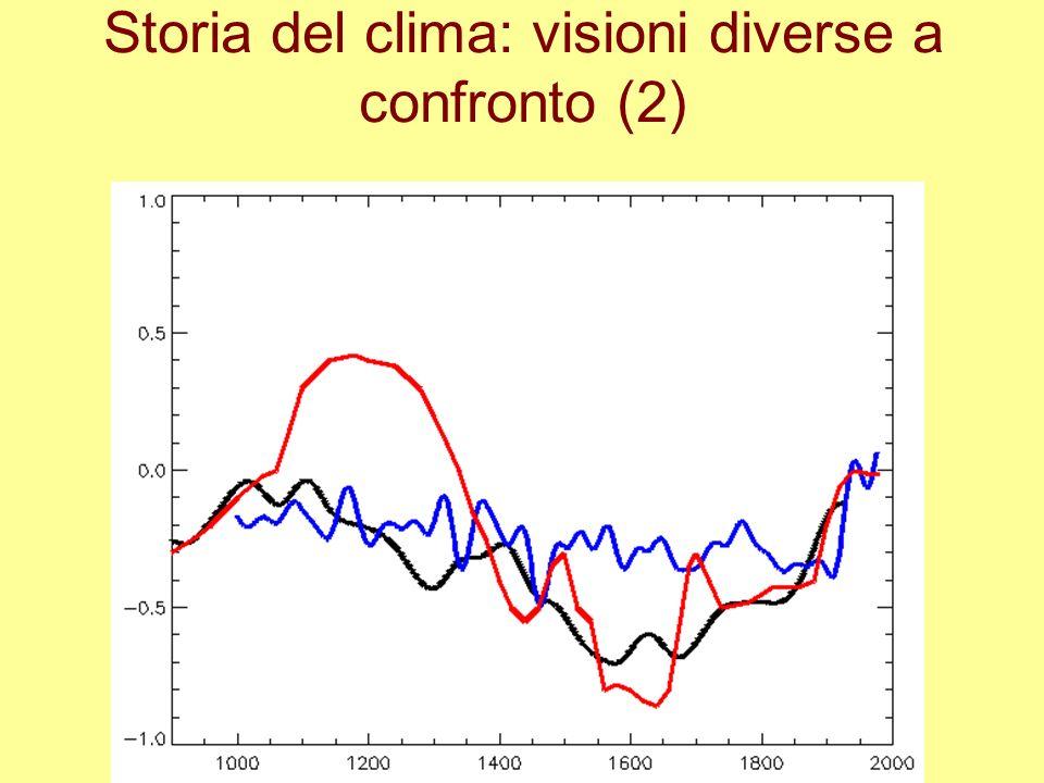Storia del clima: visioni diverse a confronto (2)