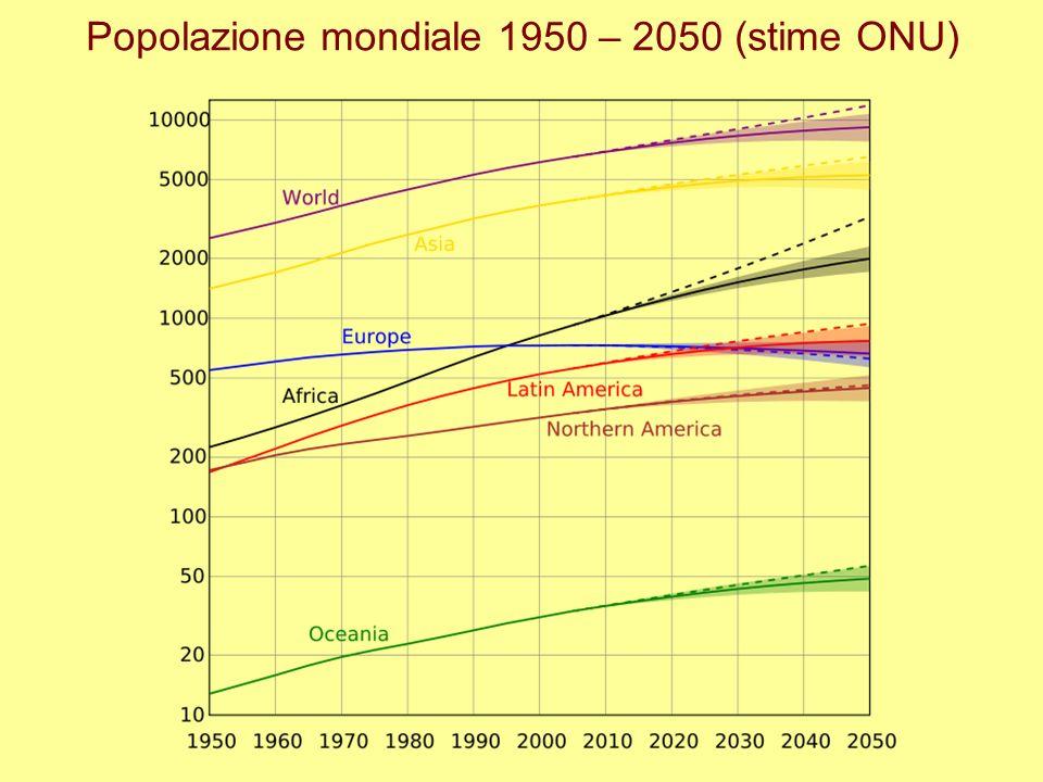 Popolazione mondiale 1950 – 2050 (stime ONU)