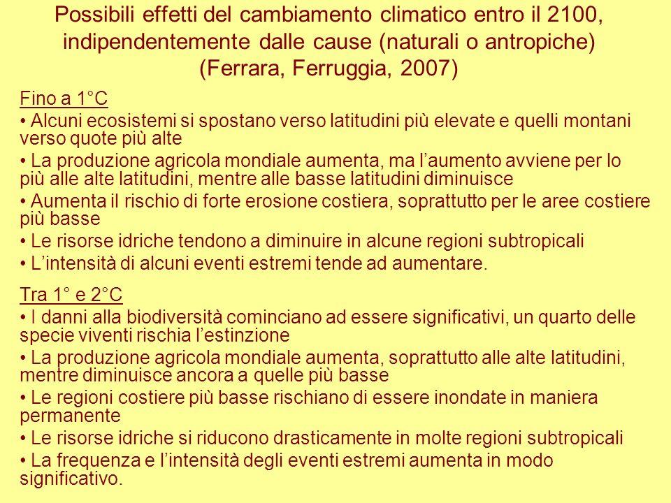 Possibili effetti del cambiamento climatico entro il 2100, indipendentemente dalle cause (naturali o antropiche) (Ferrara, Ferruggia, 2007)