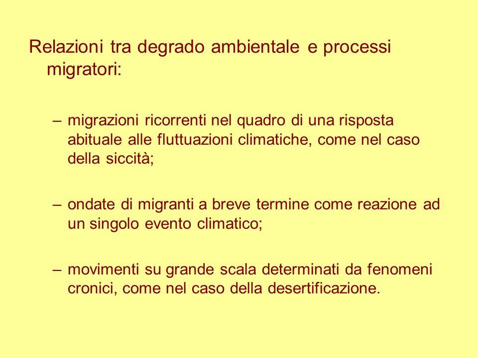 Relazioni tra degrado ambientale e processi migratori: