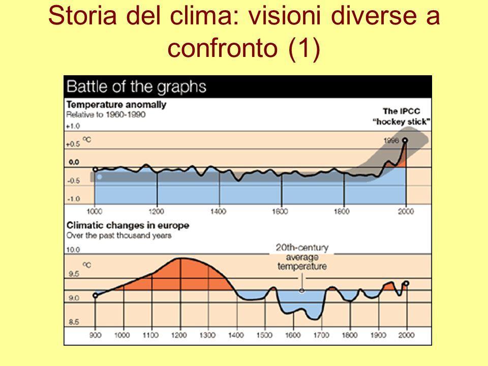 Storia del clima: visioni diverse a confronto (1)