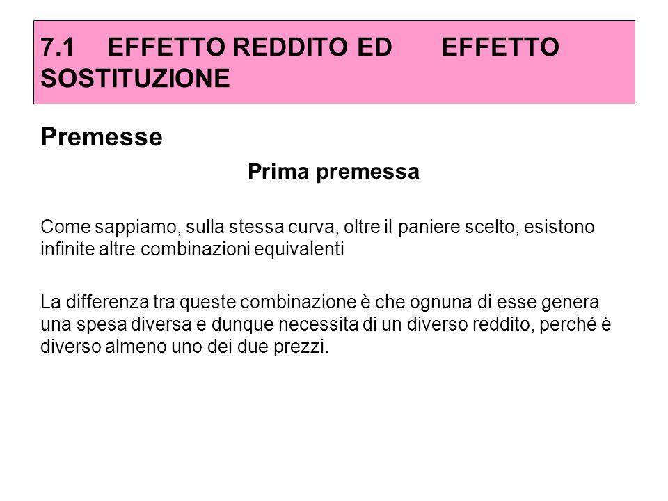 7.1 EFFETTO REDDITO ED EFFETTO SOSTITUZIONE