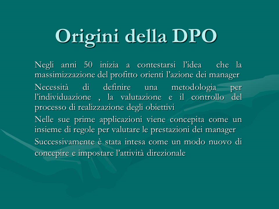 Origini della DPO Negli anni 50 inizia a contestarsi l'idea che la massimizzazione del profitto orienti l'azione dei manager.