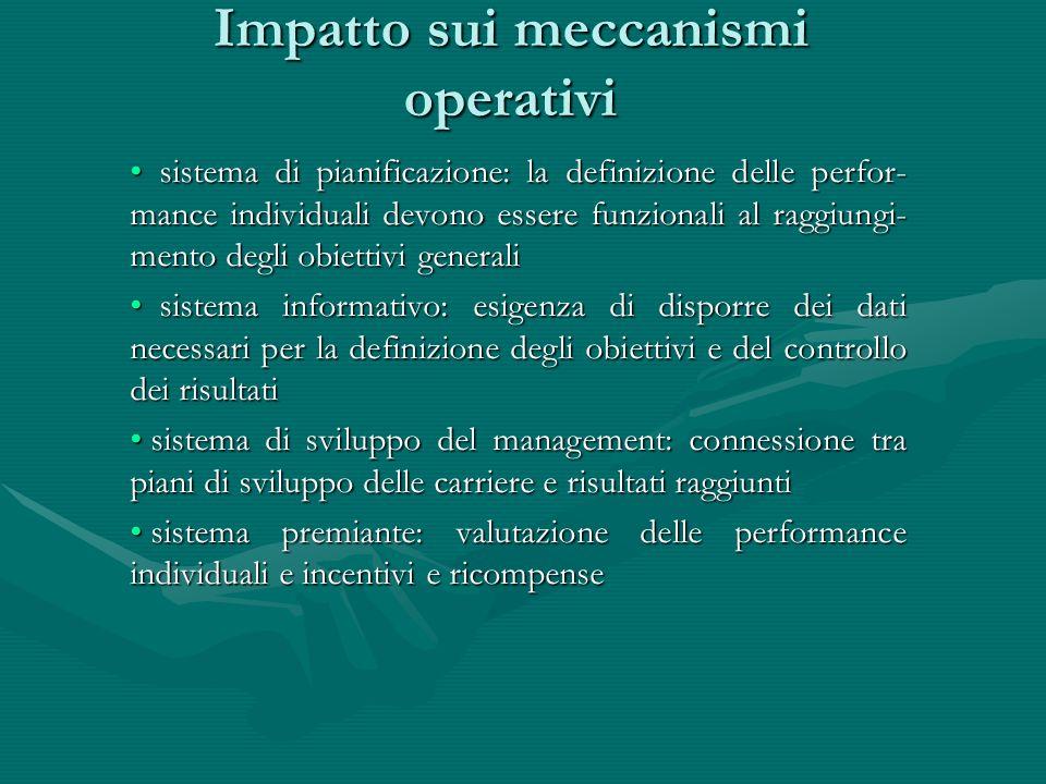 Impatto sui meccanismi operativi