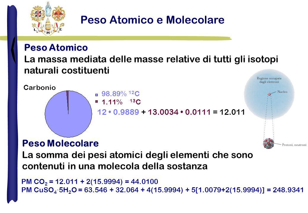 Peso Atomico e Molecolare