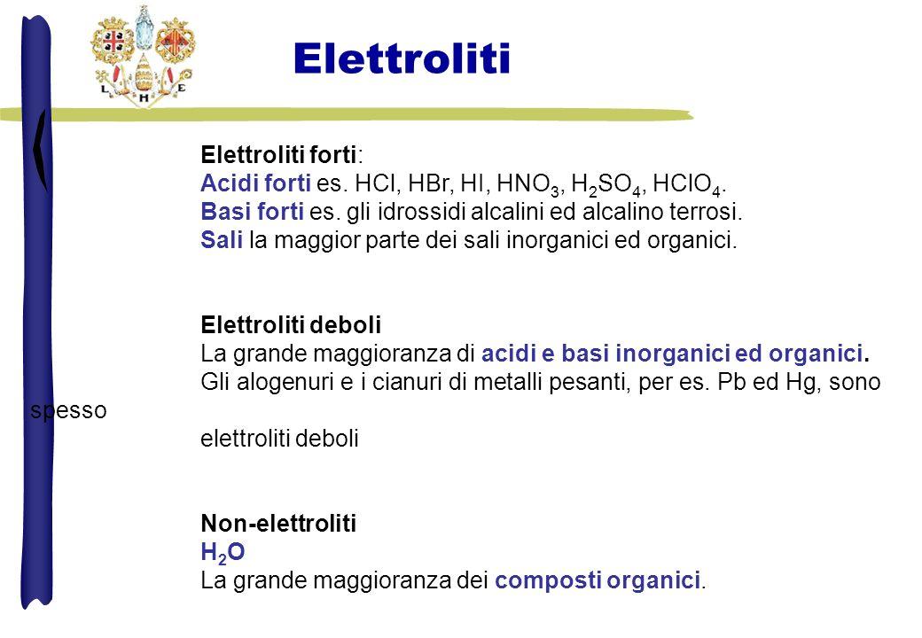 Elettroliti Elettroliti forti: