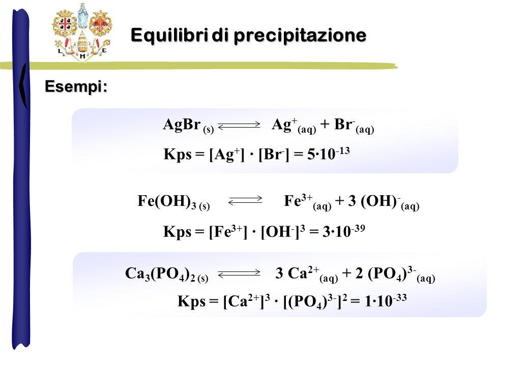 Equilibri di precipitazione