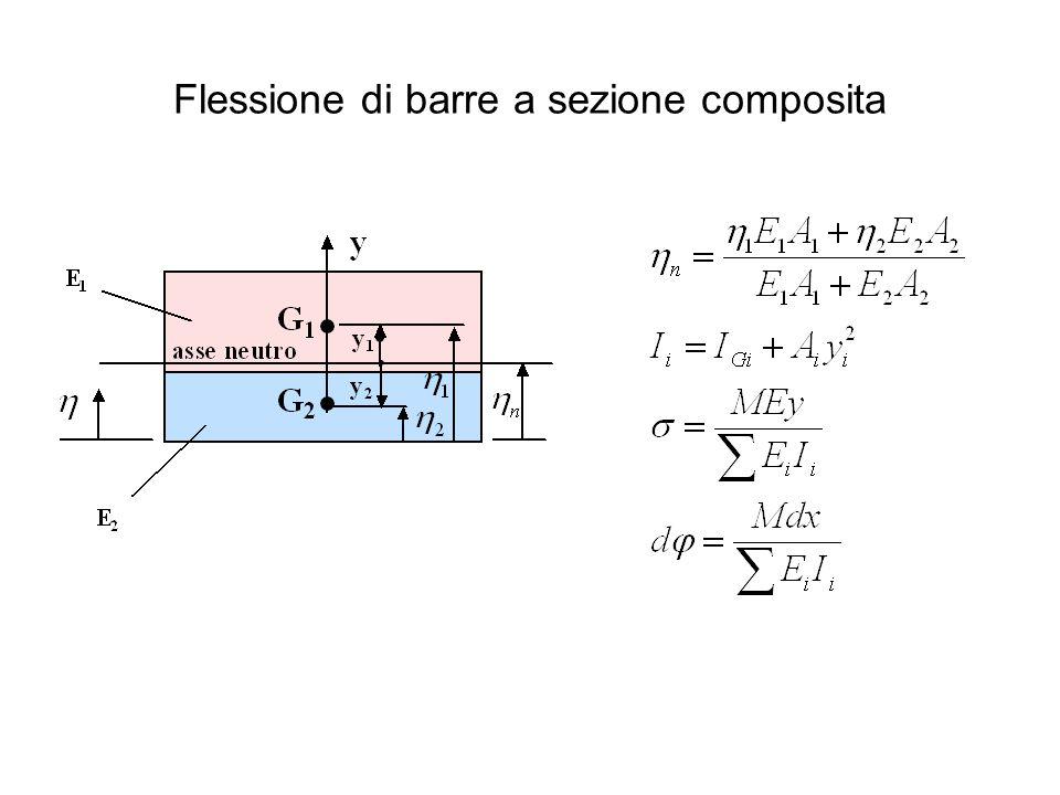 Flessione di barre a sezione composita