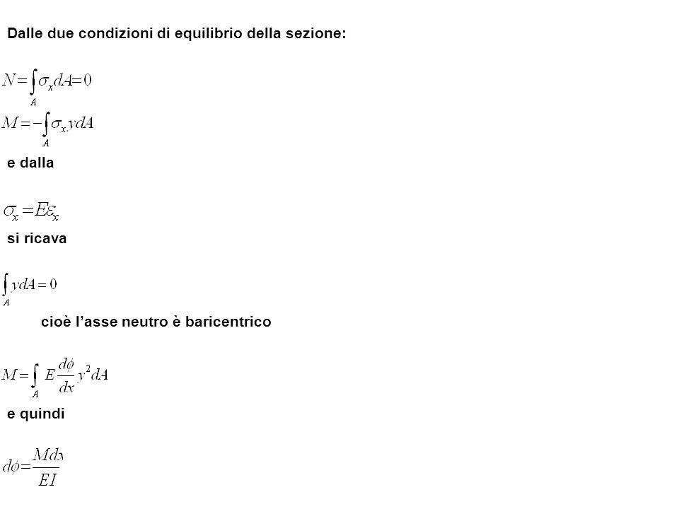 Dalle due condizioni di equilibrio della sezione: