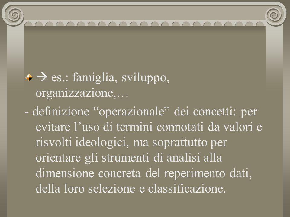 es.: famiglia, sviluppo, organizzazione,…