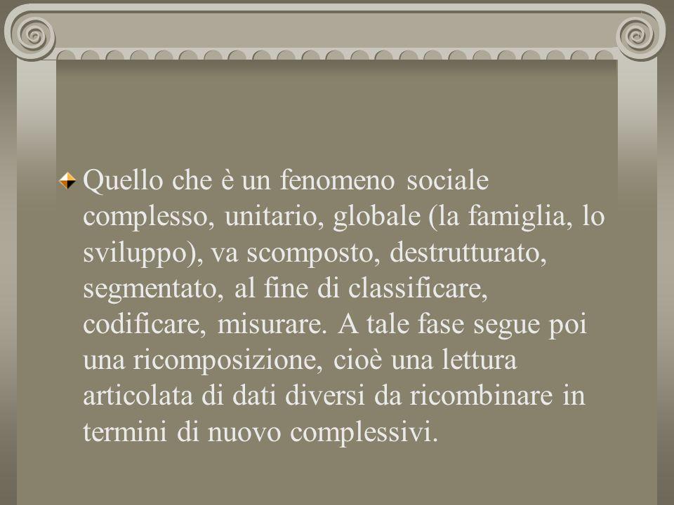 Quello che è un fenomeno sociale complesso, unitario, globale (la famiglia, lo sviluppo), va scomposto, destrutturato, segmentato, al fine di classificare, codificare, misurare.