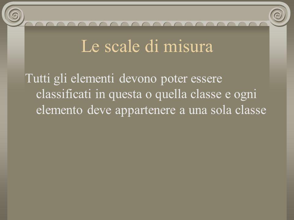 Le scale di misura Tutti gli elementi devono poter essere classificati in questa o quella classe e ogni elemento deve appartenere a una sola classe.