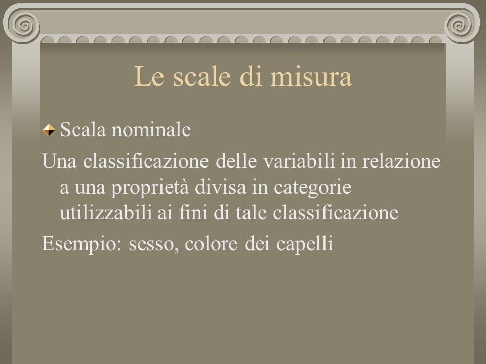 Le scale di misura Scala nominale