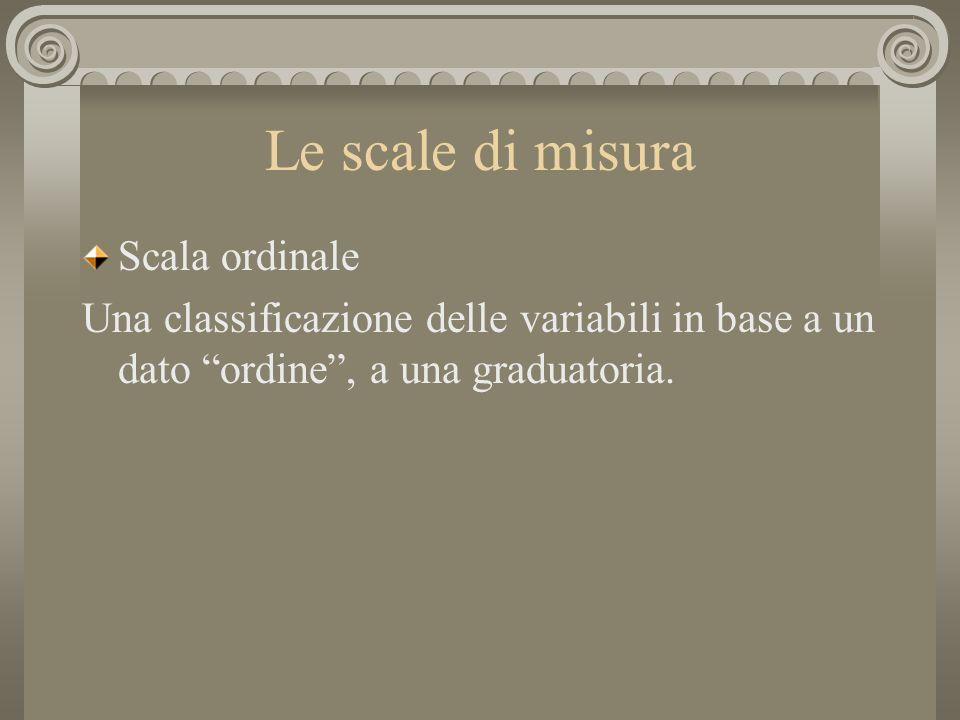 Le scale di misura Scala ordinale