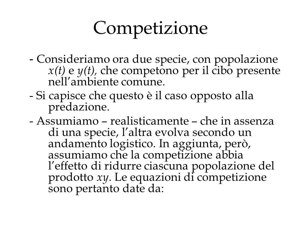 Competizione - Consideriamo ora due specie, con popolazione x(t) e y(t), che competono per il cibo presente nell'ambiente comune.