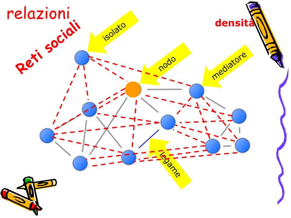 relazioni densità isolato Reti sociali nodo mediatore legame