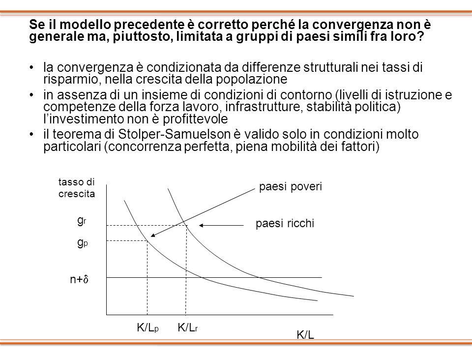 Se il modello precedente è corretto perché la convergenza non è generale ma, piuttosto, limitata a gruppi di paesi simili fra loro