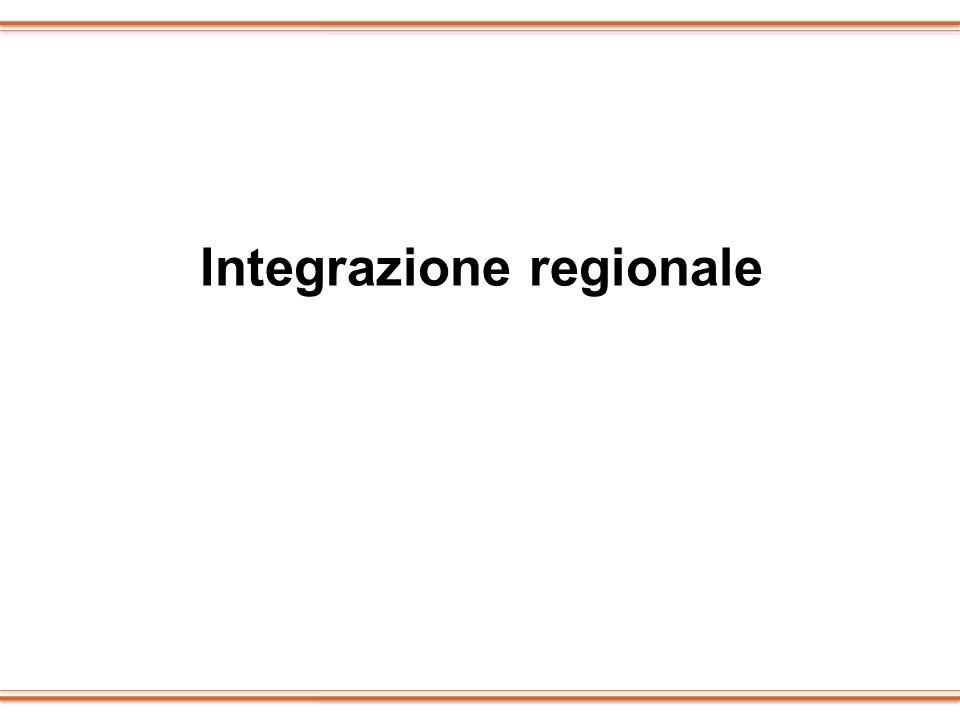 Integrazione regionale
