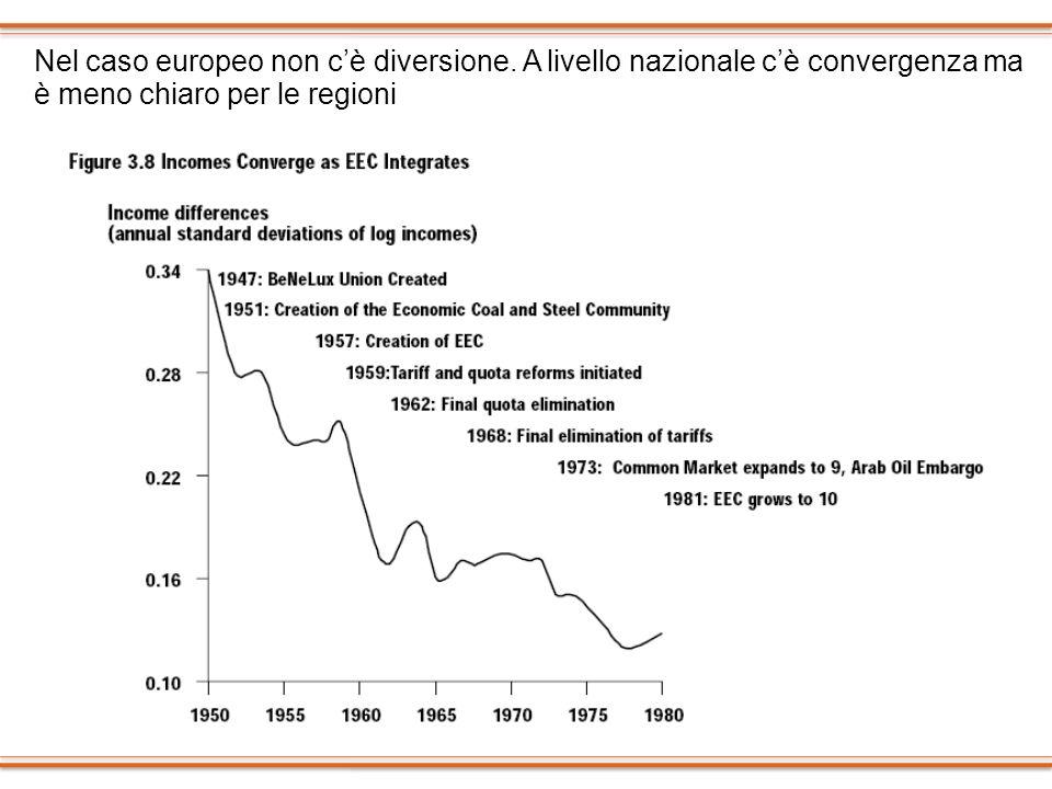 Nel caso europeo non c'è diversione