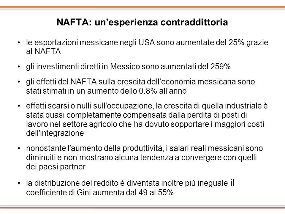 NAFTA: un'esperienza contraddittoria