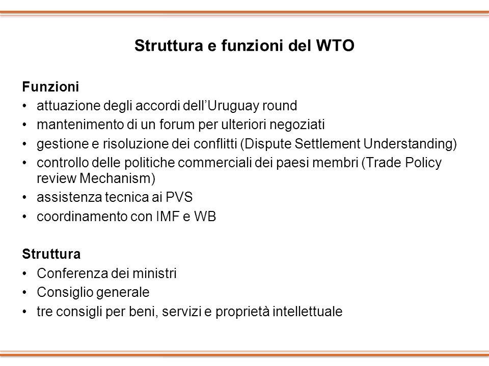 Struttura e funzioni del WTO