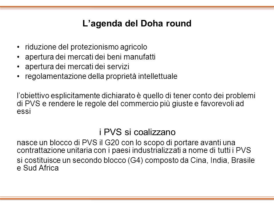 L'agenda del Doha round