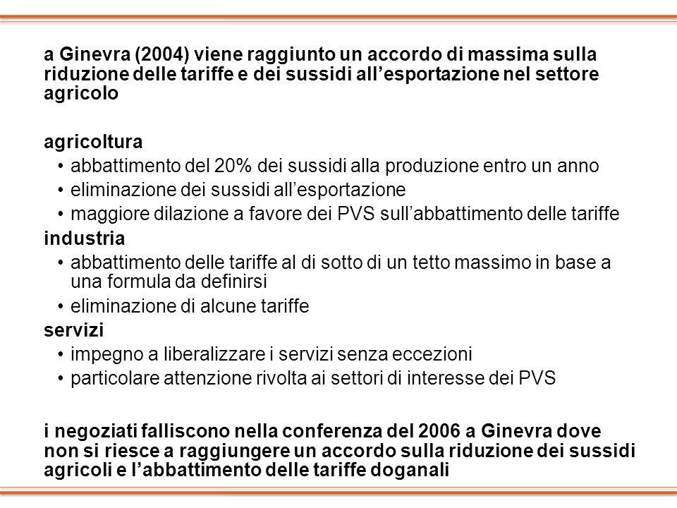 a Ginevra (2004) viene raggiunto un accordo di massima sulla riduzione delle tariffe e dei sussidi all'esportazione nel settore agricolo