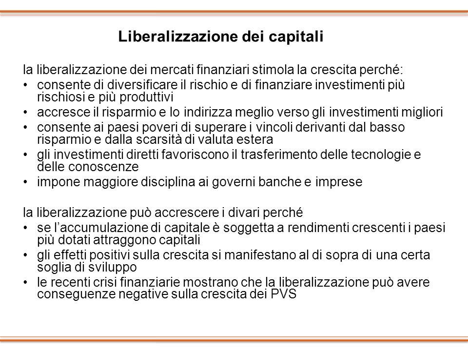 Liberalizzazione dei capitali