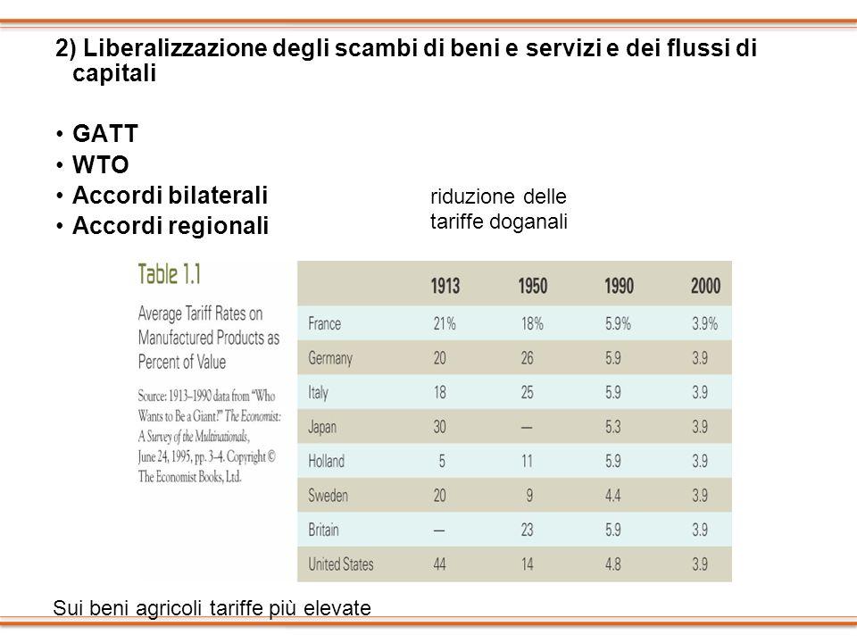 2) Liberalizzazione degli scambi di beni e servizi e dei flussi di capitali