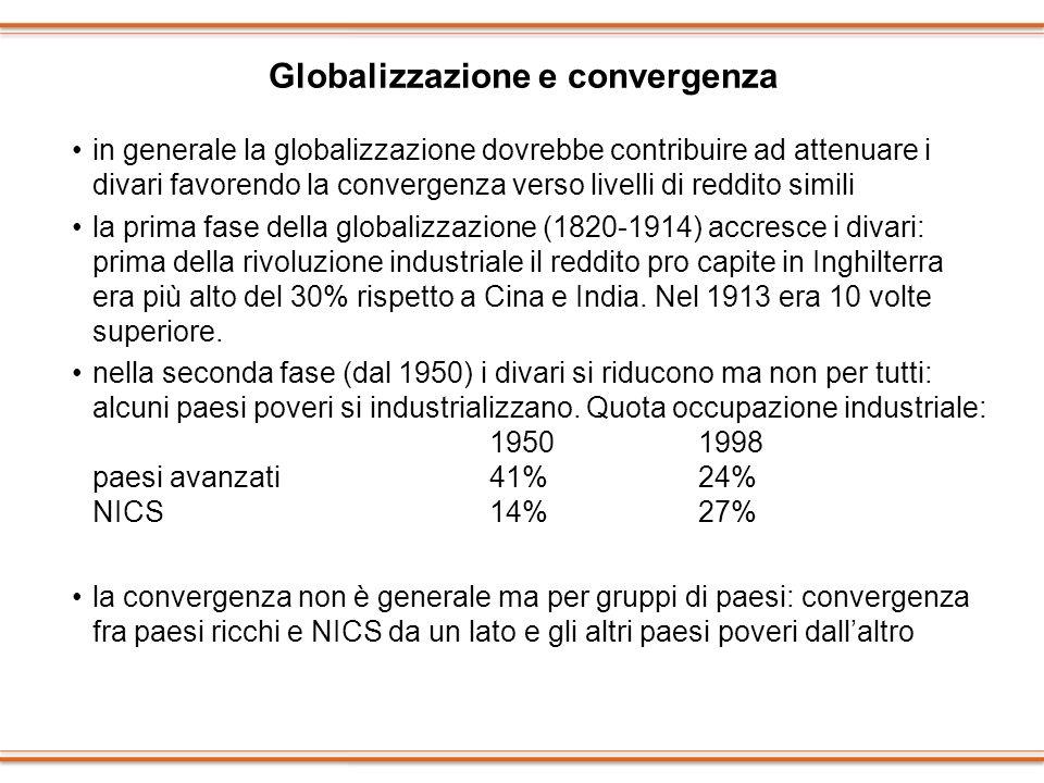 Globalizzazione e convergenza