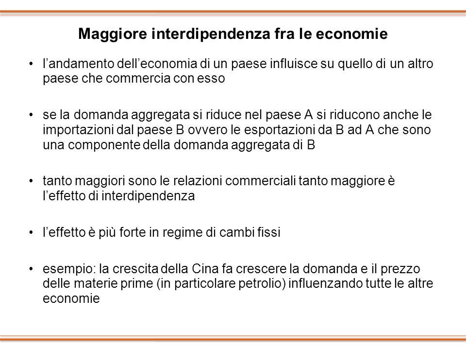 Maggiore interdipendenza fra le economie