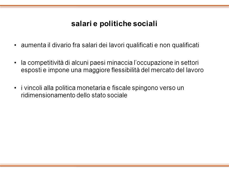 salari e politiche sociali