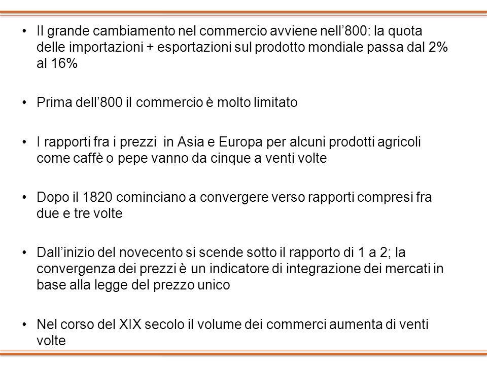 Il grande cambiamento nel commercio avviene nell'800: la quota delle importazioni + esportazioni sul prodotto mondiale passa dal 2% al 16%