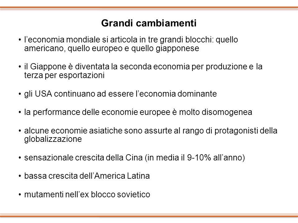 Grandi cambiamenti l'economia mondiale si articola in tre grandi blocchi: quello americano, quello europeo e quello giapponese.