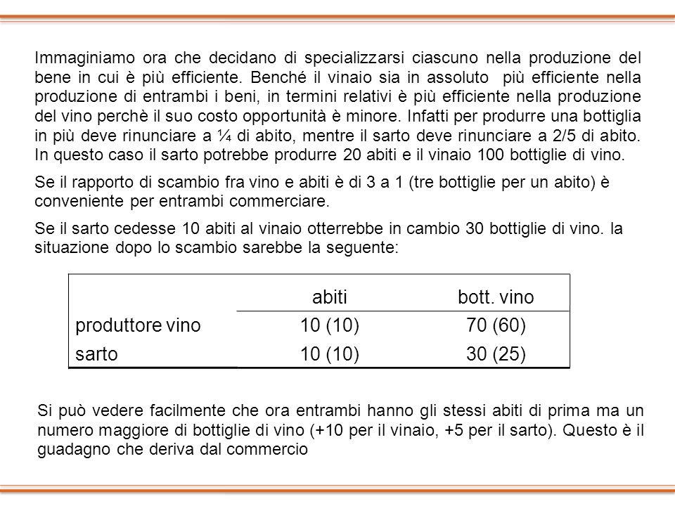 abiti bott. vino produttore vino 10 (10) 70 (60) sarto 30 (25)