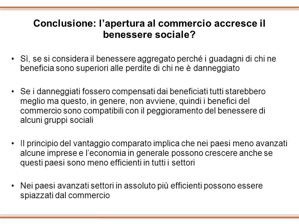 Conclusione: l'apertura al commercio accresce il benessere sociale