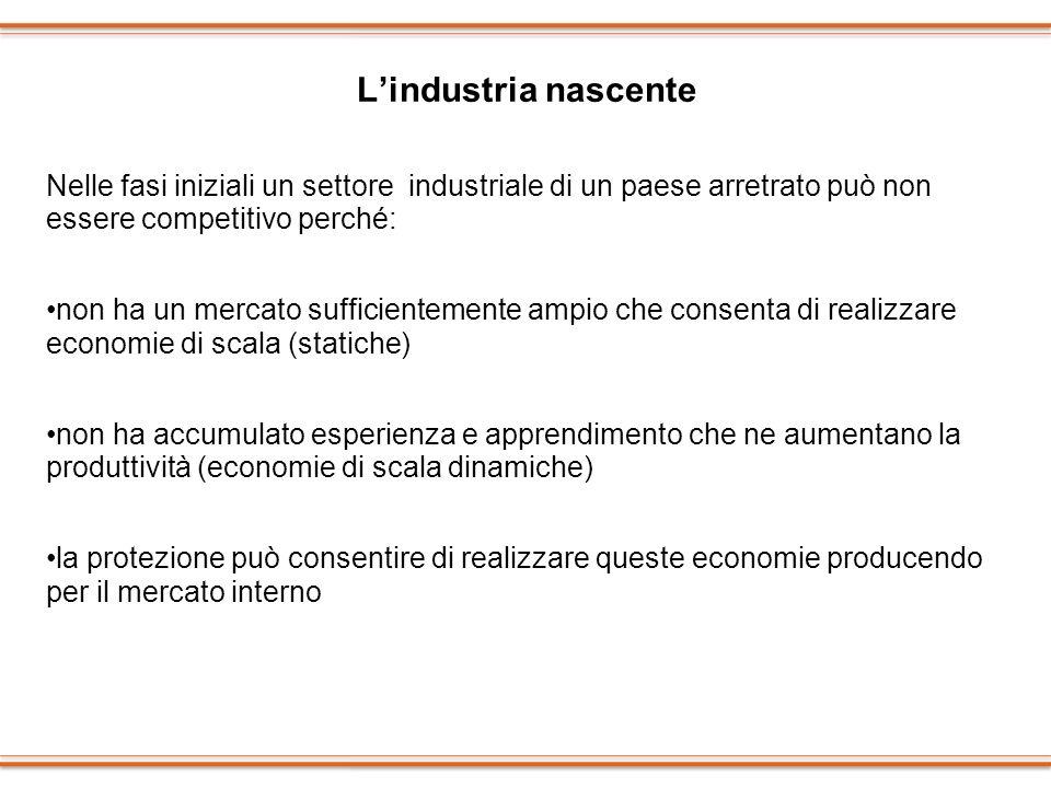 L'industria nascente Nelle fasi iniziali un settore industriale di un paese arretrato può non essere competitivo perché: