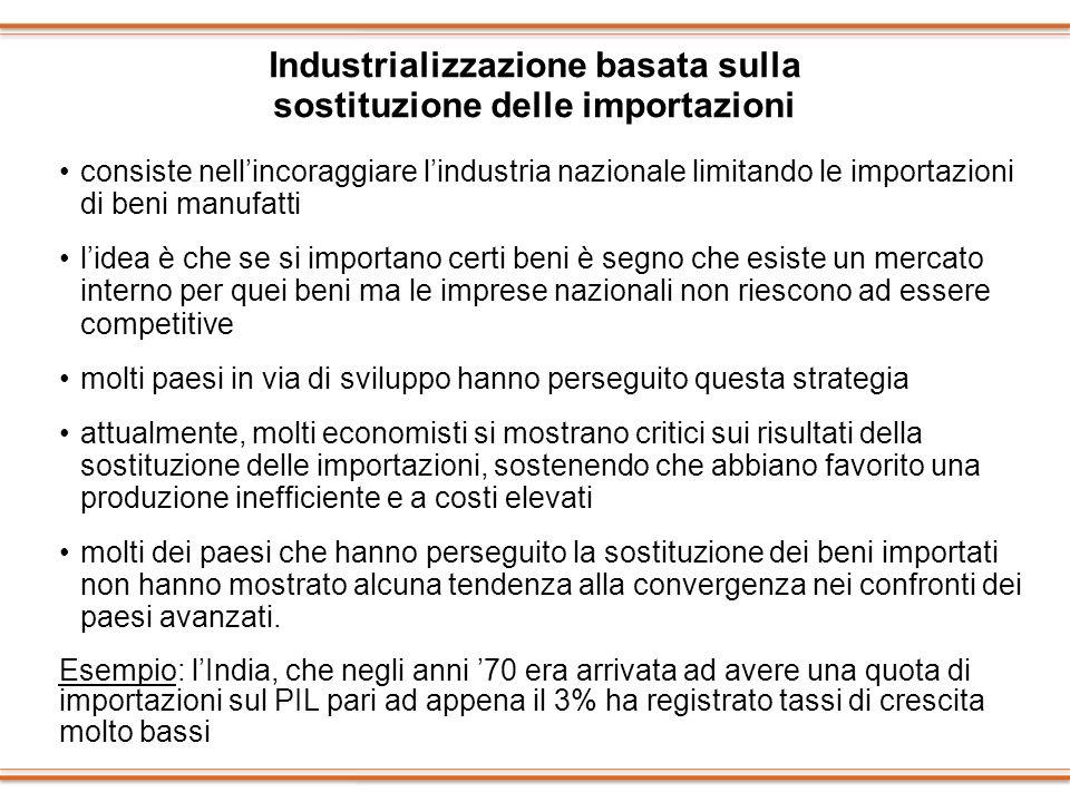 Industrializzazione basata sulla sostituzione delle importazioni