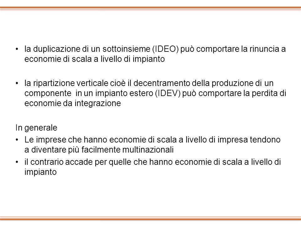 la duplicazione di un sottoinsieme (IDEO) può comportare la rinuncia a economie di scala a livello di impianto