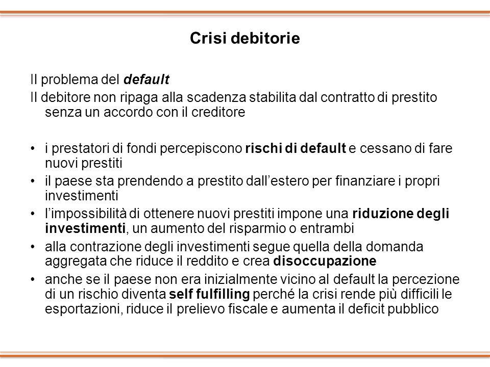 Crisi debitorie Il problema del default