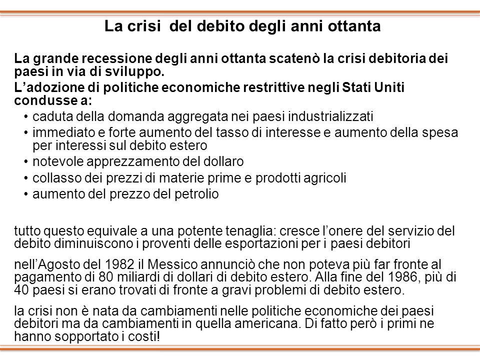 La crisi del debito degli anni ottanta