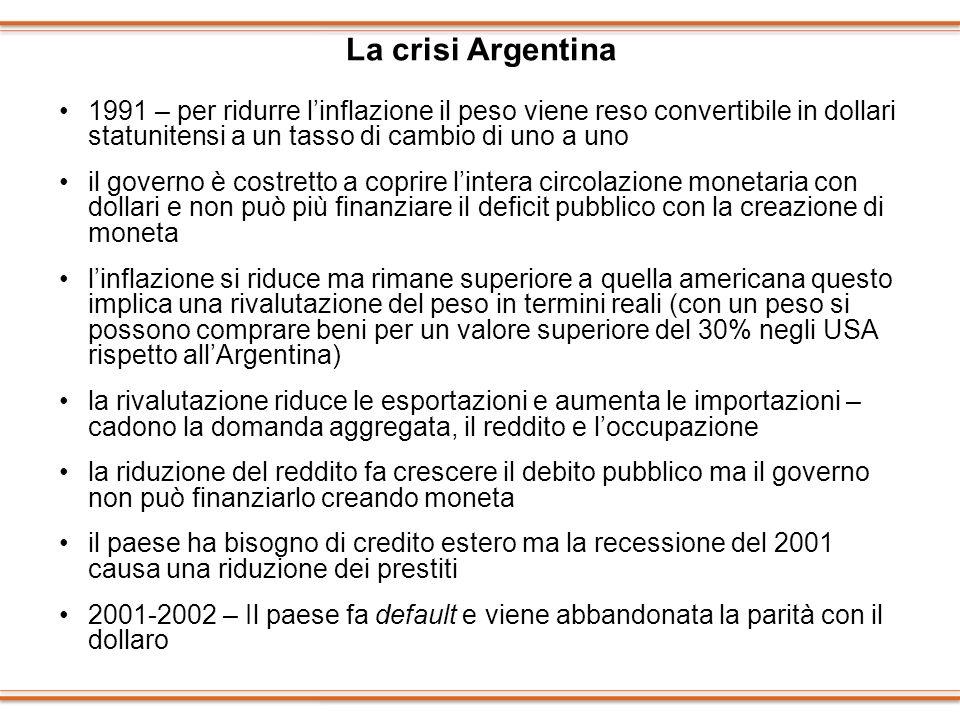 La crisi Argentina 1991 – per ridurre l'inflazione il peso viene reso convertibile in dollari statunitensi a un tasso di cambio di uno a uno.