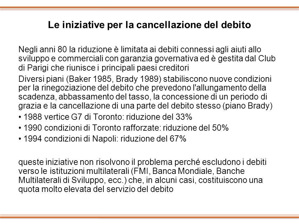 Le iniziative per la cancellazione del debito