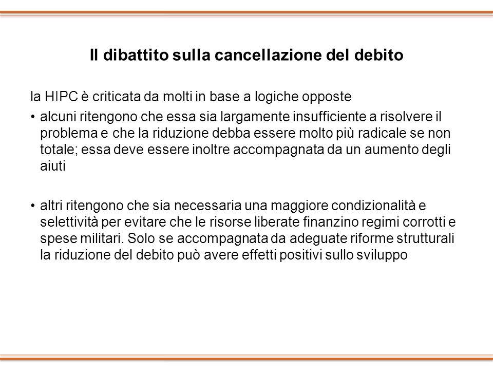 Il dibattito sulla cancellazione del debito