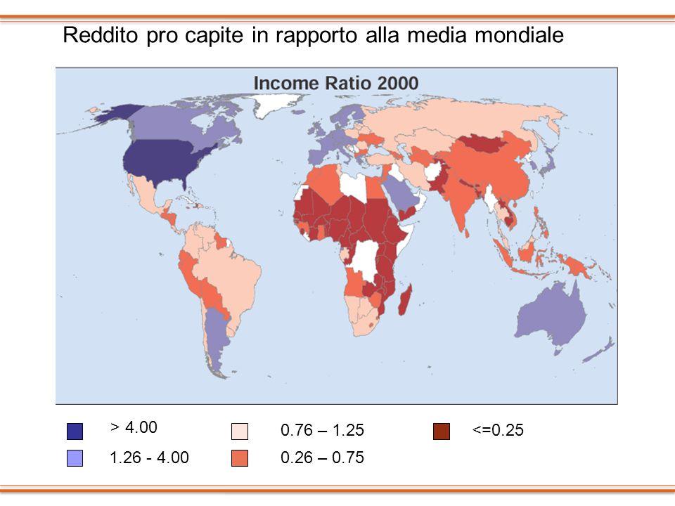 Reddito pro capite in rapporto alla media mondiale