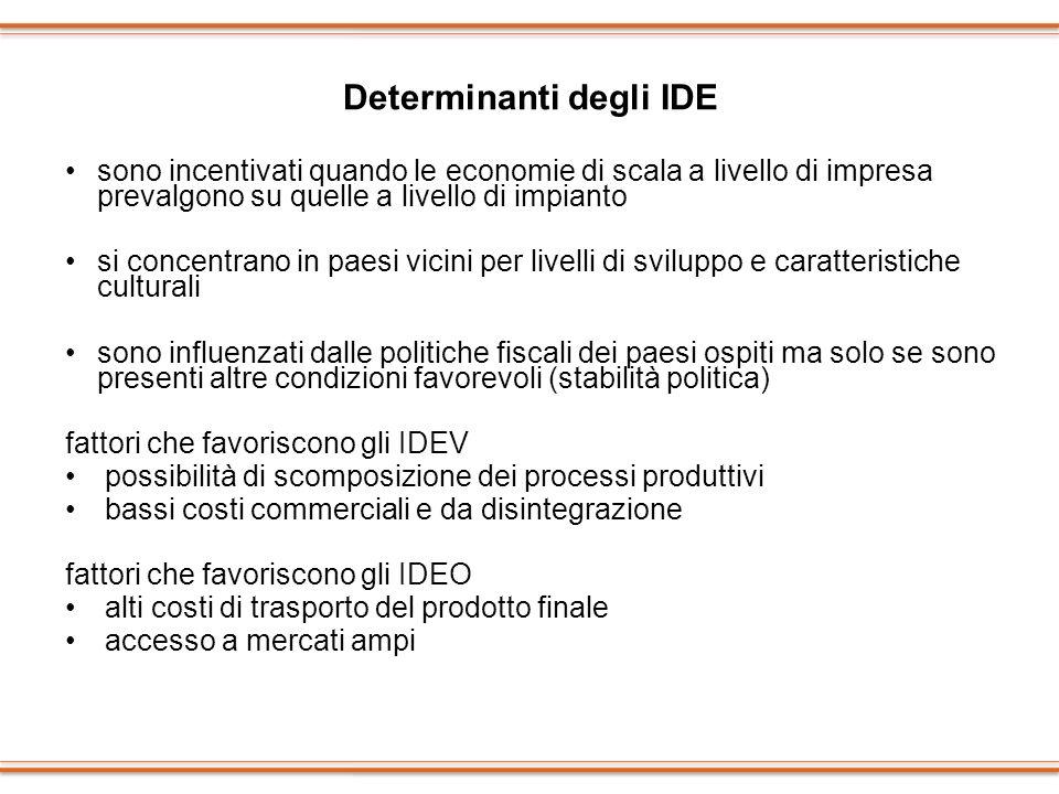 Determinanti degli IDE