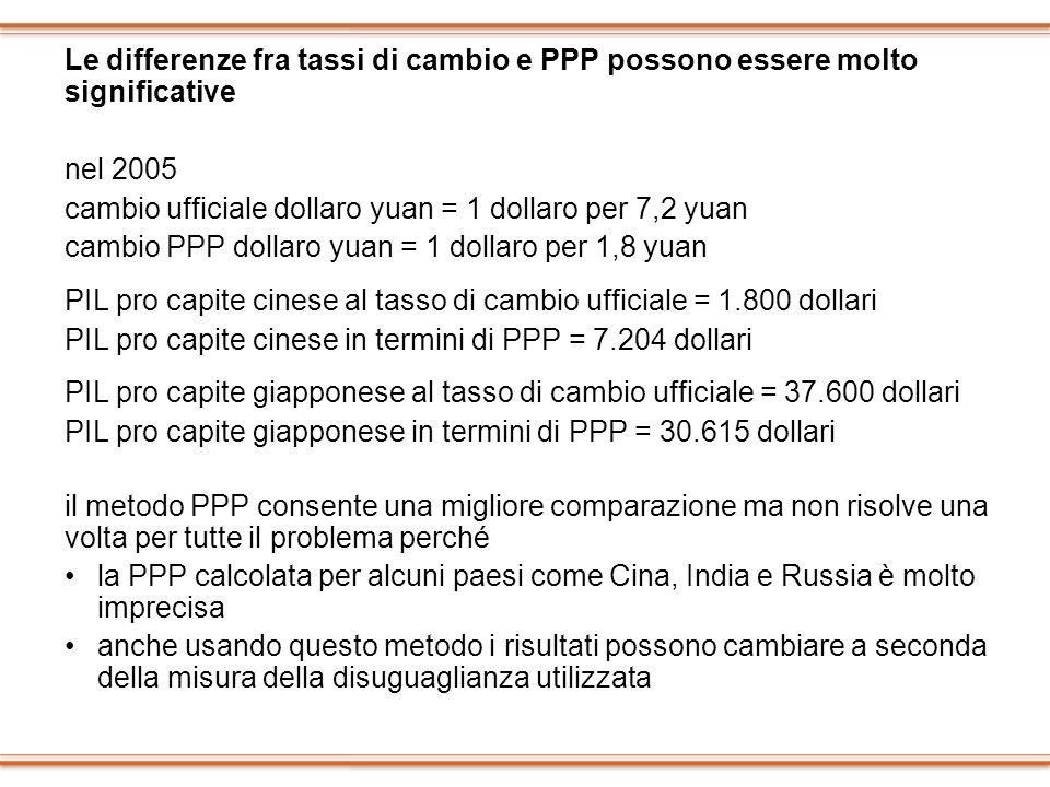 Le differenze fra tassi di cambio e PPP possono essere molto significative
